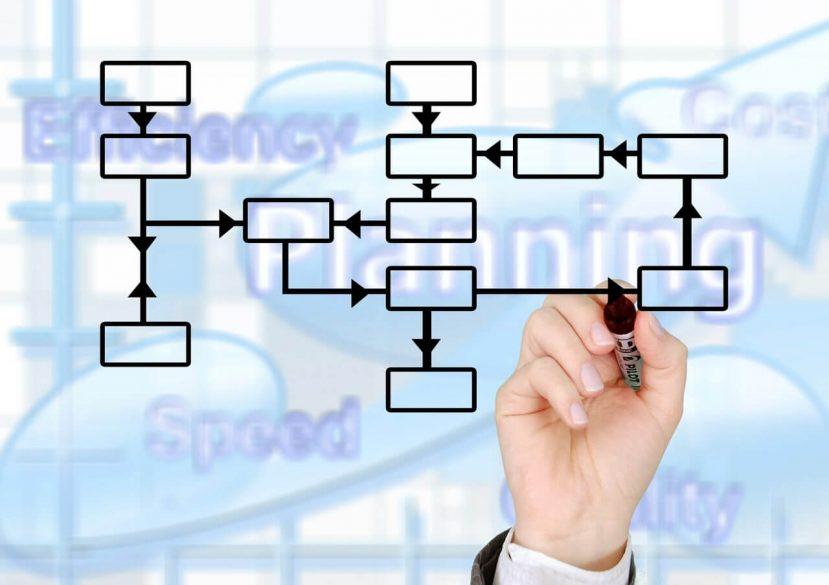 すぐわかる!企業が直面する10の経営課題と解決のためのヒント