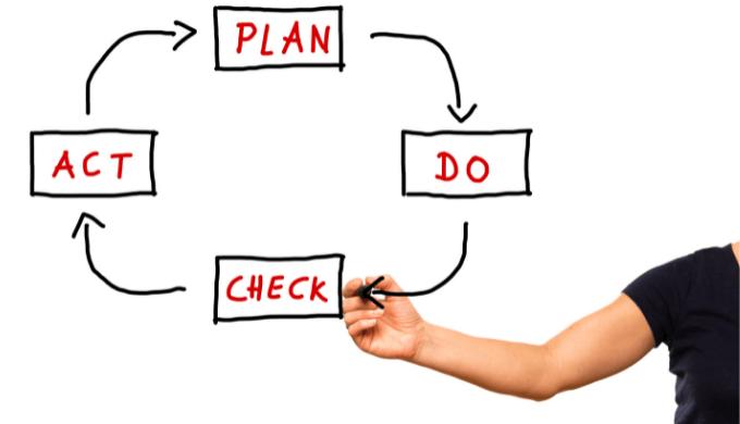 PDCAサイクルとは?効果的な使い方やメリットをわかりやすく解説